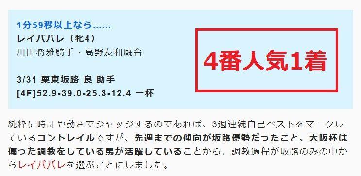 大阪杯推奨
